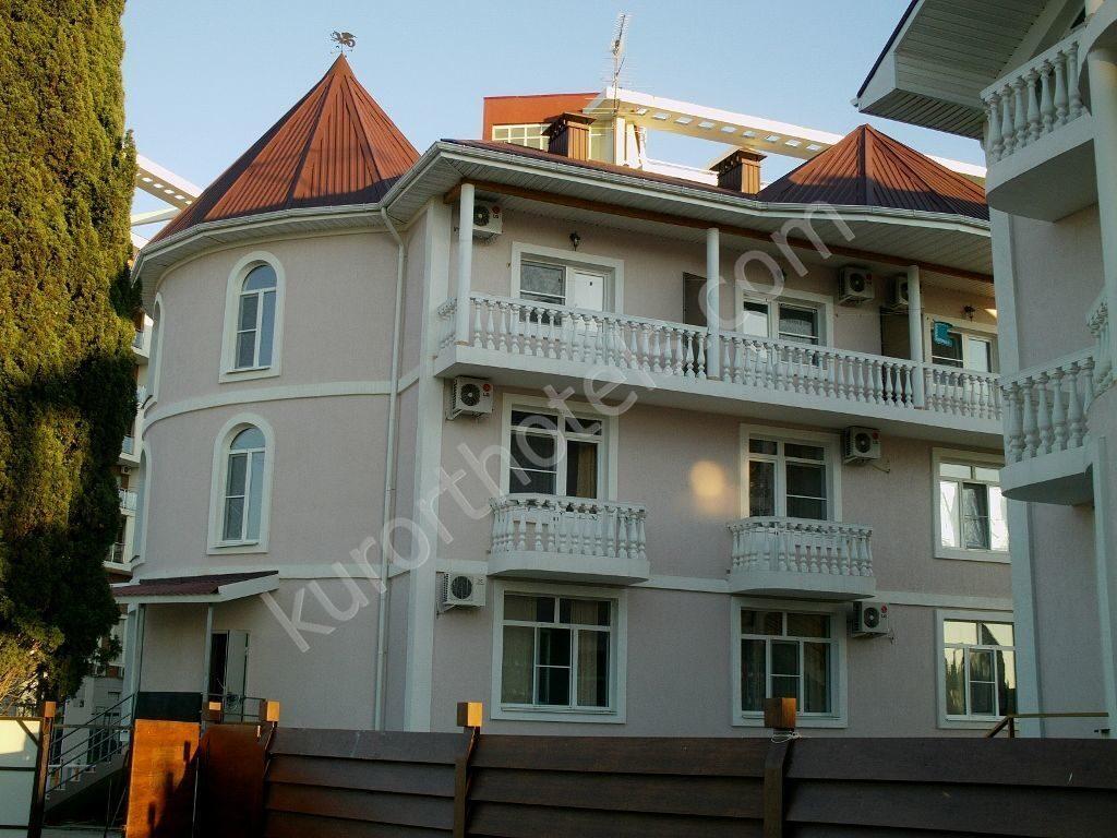 Отели и гостиницы совхоз россия адлер